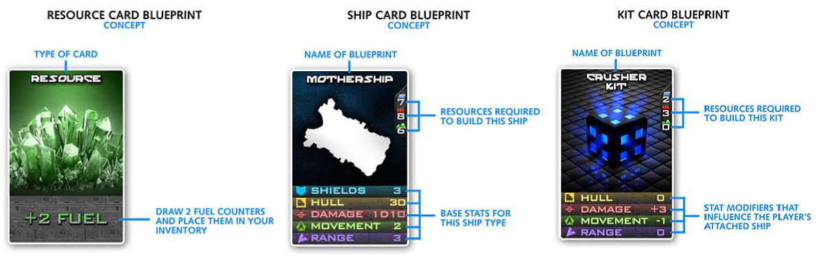 card_examples